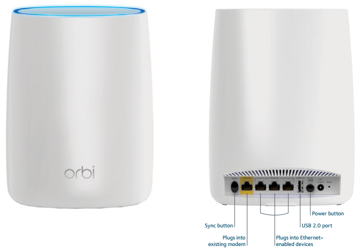 Orbi Router Front and Back Views