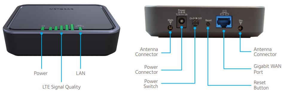 Swell Netgear Lb1121 Netguardstore Com Wiring Digital Resources Nekoutcompassionincorg