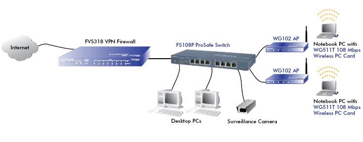 NETGEAR FS108P ProSafe 8-Port Switch With 4 Port PoE ...